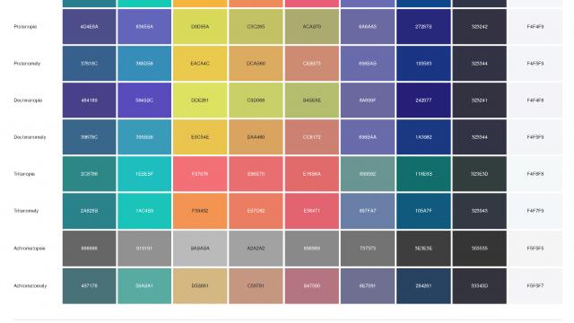 Metricalist - Simply Modern - Color Blind Friendly